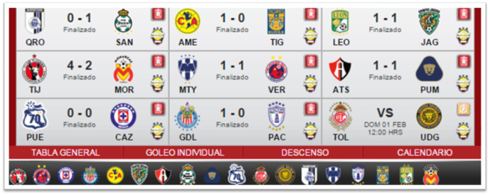 resultados de la liga mx