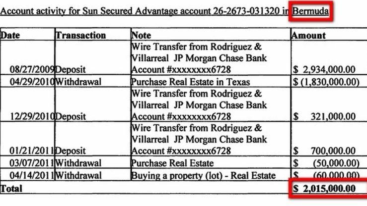 Registro-transferencias-bancarias-enviadas-Bermudas_94750614_439067_1706x960.jpg