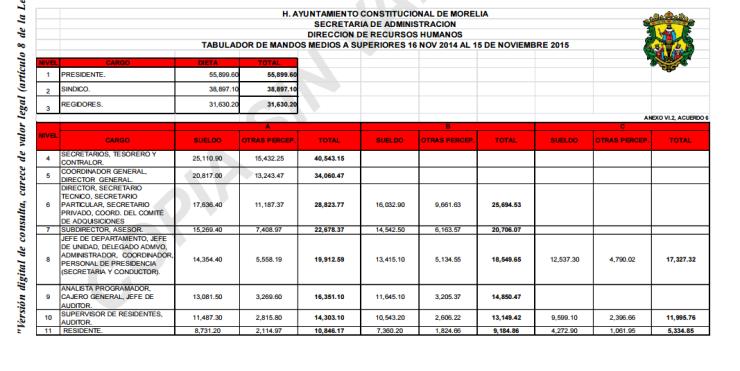 Salario-de-funcionarios-de-Ayuntamiento-de-Morelia.png